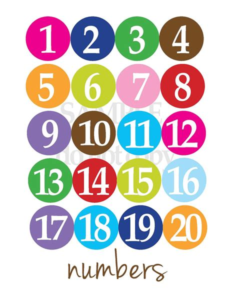 numbers poster for