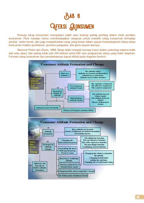 Perilaku Konsumen Dan Strategi Pemasaran 2 Edisi9 perilaku konsumen