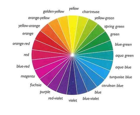 choosing fabric color using the ives color wheel sew what s new