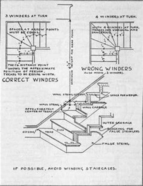 Wooden Loft Ladder With Handrail 1000 Images About Stairs Two Boxed Landings 180 Degrees