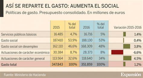 porcentaje de salud y pension 2015 autos post porcentaje en salud y pension 2015 html autos post