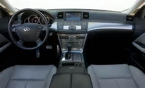 Infiniti M Interior Car And Driver