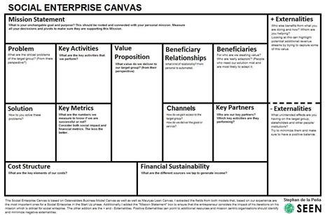 Social Entrepreneurship Business Plan Template by Social Entrepreneurship Business Plan Template Social