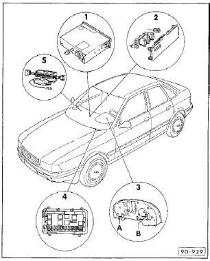 car service manuals pdf 1992 audi 80 instrument cluster repair manuals audi 80 1992 electrical diagrams