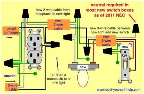 22 best electrical images on electrical