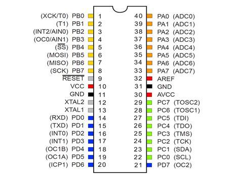 Atmega32 Atmega 32 Pu atmega32a pu atmel 8 bit 32k avr microcontroller 8 30 protostack avr development kits