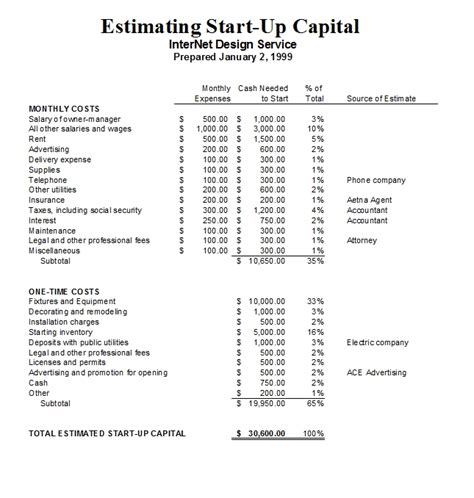 start up capital template start up capital estimator excel templates excel