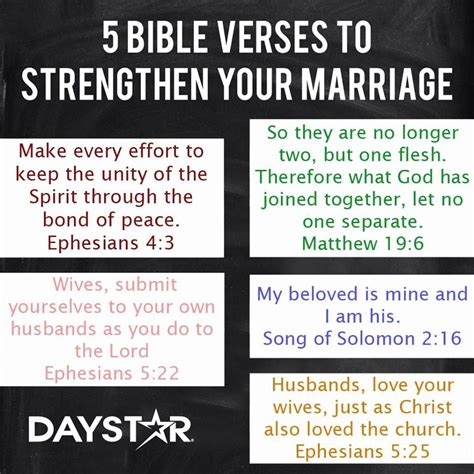 Marriage Quotes Verses by Five Bible Verses To Strenthen Your Marriage Religion