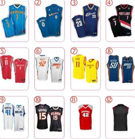 Baju Basket Distro groofmanagement