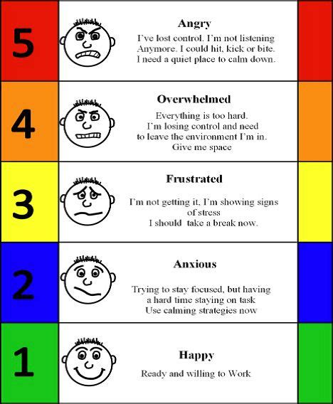 64 Best Images About Management On Stress by Best 25 Rating Scale Ideas On Scale