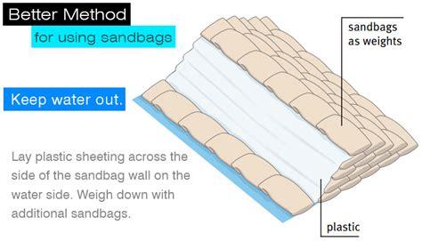 sandbags  flooding      buy