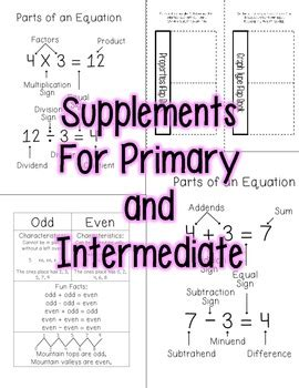 supplement math interactive math notebook or journal supplement pages by