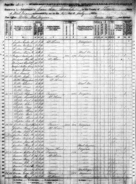 Lewis County Records Lewis County Wv 1870 Census Images Us Data Repository Genealogy Records
