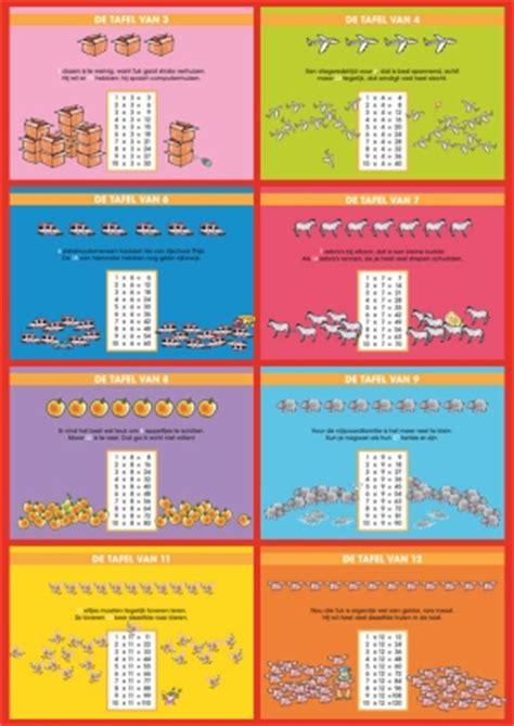 tafels poster wc posters