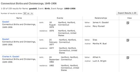 Birth Records Connecticut Step By Step Connecticut Research 1880 Present Genealogy Familysearch Wiki