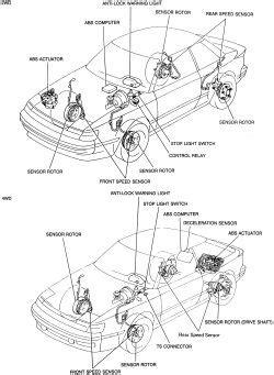 repair anti lock braking 1993 toyota supra free book repair manuals repair guides anti lock brake system abs description and operation autozone com
