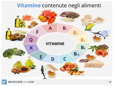 alimenti con vitamina b6 e b12 vitamine funzioni e tabella degli alimenti guida completa