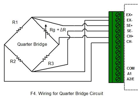 wheatstone bridge using strain equation for strain bridge