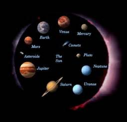 pic of all the planets