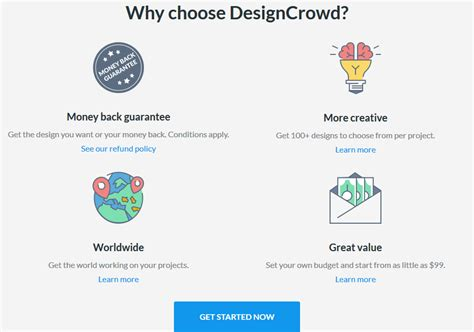 designcrowd email designcrowd review