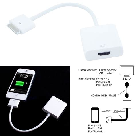 Hdmi Cable Adapter For Iphone 4 Iphone 4s Ipod Berkualitas 30 pin dock connector to hdmi tv adapter 1080p cable lead