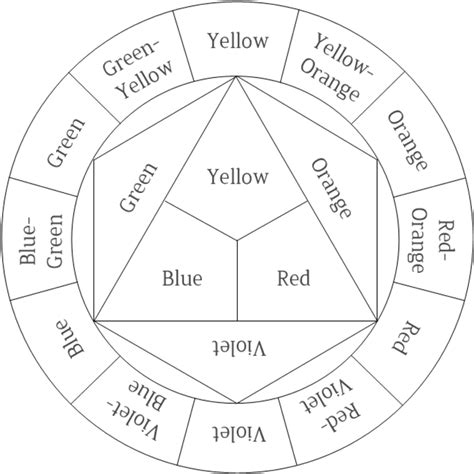 color wheel template color wheel chart 5 plus printable diagrams