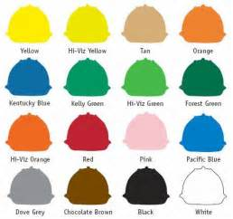 hat color code safety helmets chennai