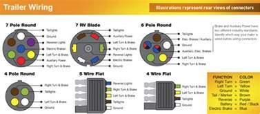 trailer wiring color code diagram american trailers trailer stuff