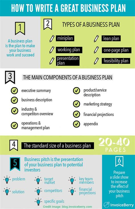 one page business summary template one page executive summary sle targer golden d the