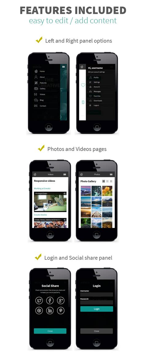 mobile site template minio html mobile template site templates themeforest