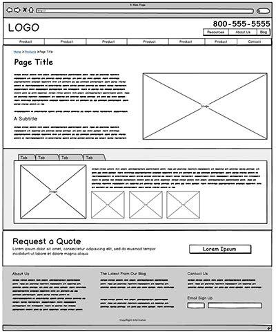 wire frame diagram wiring diagram