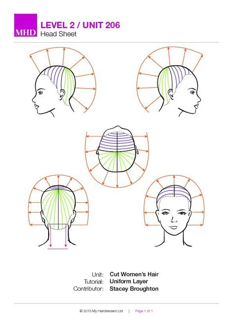 stateboard 90 degree haircut step by step pin by angi on gr 225 ficos pinterest cosmetology