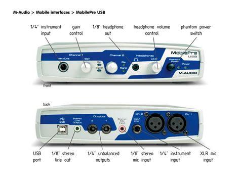 m audio mobile pre usb datacomp sk