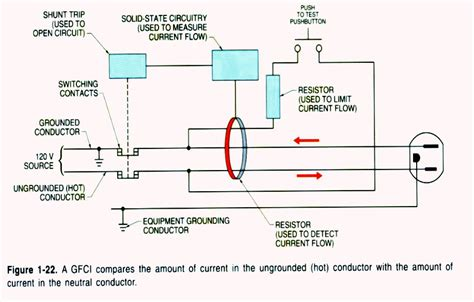 wiring diagram for gfci and light switches wiring free