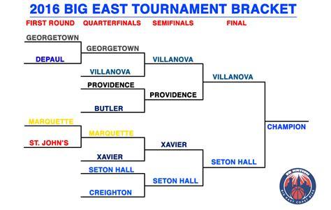 big east tournament bracket tv schedule big east coast bias