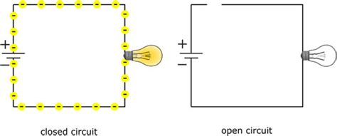 open and closed circuits for omega2 starter kit