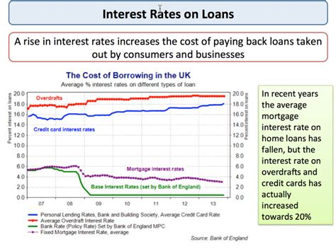 commercial bank housing loan commercial bank housing loan interest rates 28 images a guide to housing loans