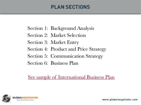 business plan sections international business plan