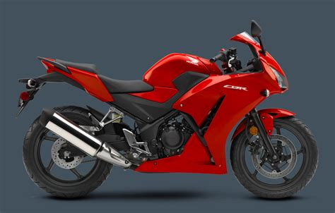 all honda cbr all you need to know about 2015 honda cbr 300r photo