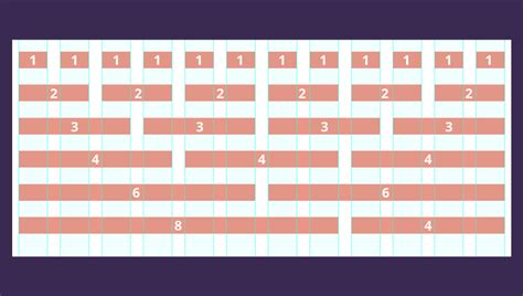 grid layout with bootstrap replicate bootstrap 3 grid using css grid i mobomo