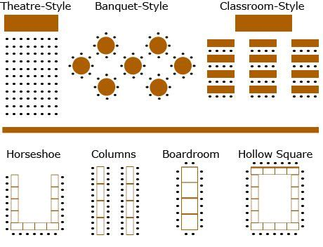 Event Layout Styles | meeting room setup styles google search banquet room