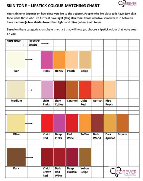 Would You Match Your Lipstick To Your by Skin Tone Lipstick Colour Matching Chart Your Skin Tone