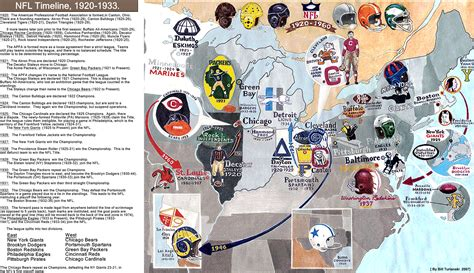 Fl Records Nfl Timeline With Map 1920 1933 A History Of The Dayton Triangles Franchise