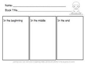 beginning middle end worksheet abitlikethis