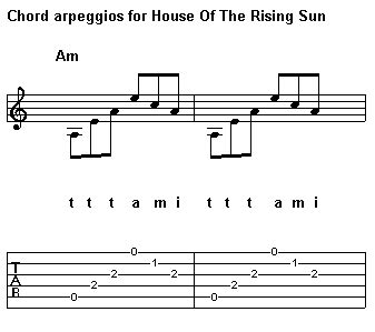 strumming pattern to house of the rising sun guitar grasshopper fun with charts and the mysterious