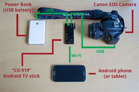 how to connect android phone to tv wireless dslr controller guide creating a wireless remote from an android tv stick