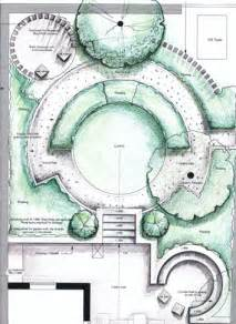 How To Plan A Garden Layout Stage 4 Detailed Garden Layout Plan