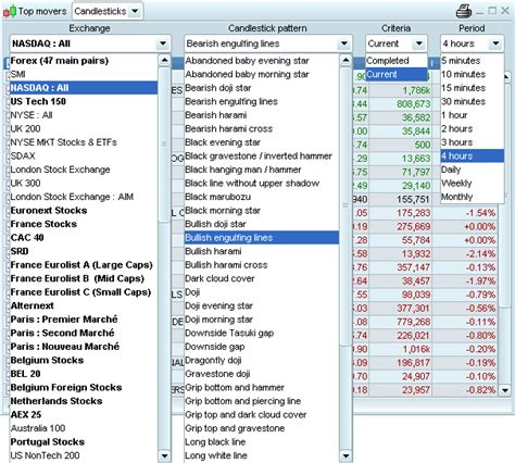 candlestick pattern statistics candlestick detection prorealtime user manual prorealtime