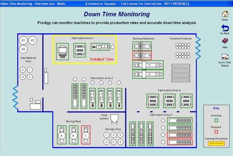 Machine Downtime Spreadsheet by Downtime Tracking Machine Utilisation And Reporting