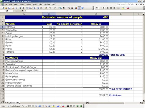 Use Spreadsheet by Using A Spreadsheet To Answer Quot What If Quot Questions